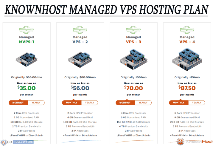 KnownHost Managed VPS Hosting Voucher