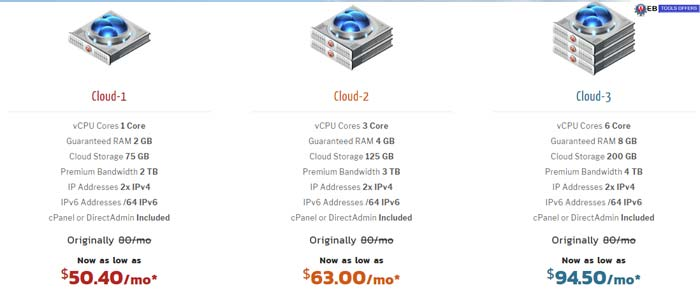 Knownhost Managed Cloud KVM Hosting Discount Code