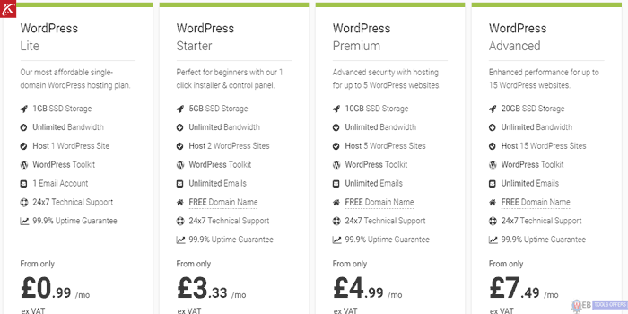 webhosting UK wordpress hosting plan