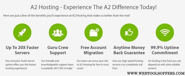 A2 Hosting Web Hosting Coupon