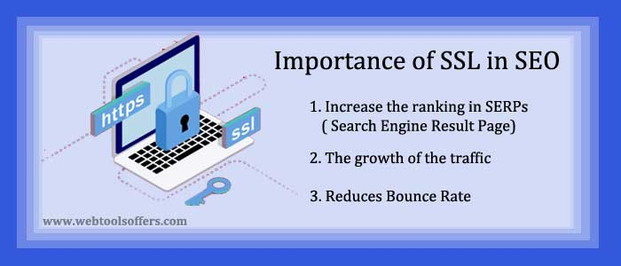 Importance of SSL in Seo