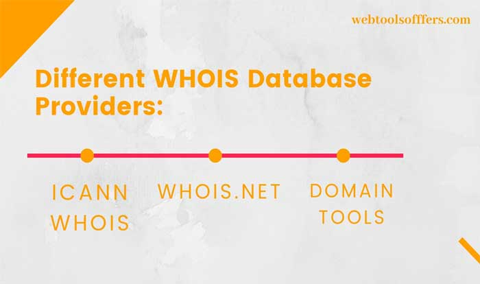Different WHOIS database providers