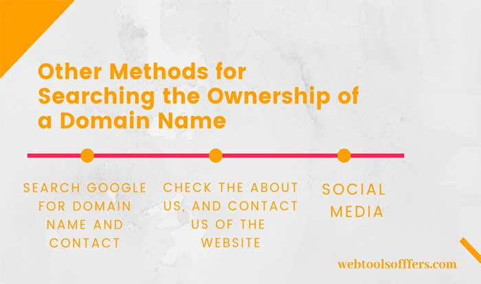 Methods to find the ownership of a domain name