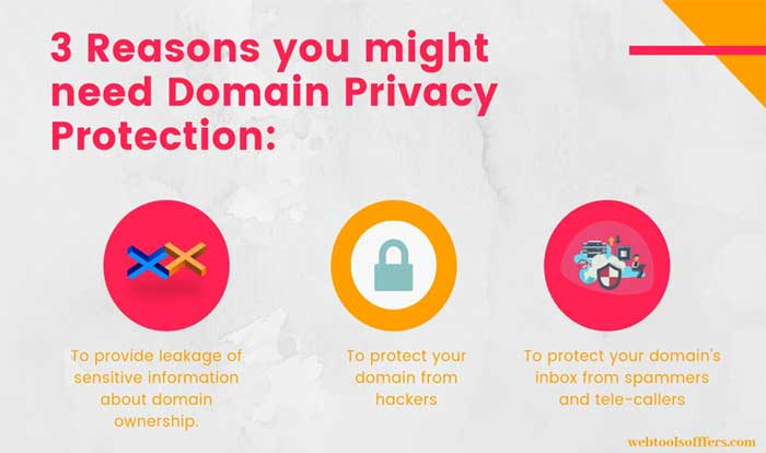 reasons why there is a need of domain privacy protection