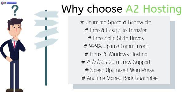 Why choose A2 Hosting