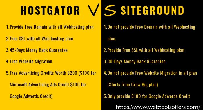 HostGator coupon code 2020