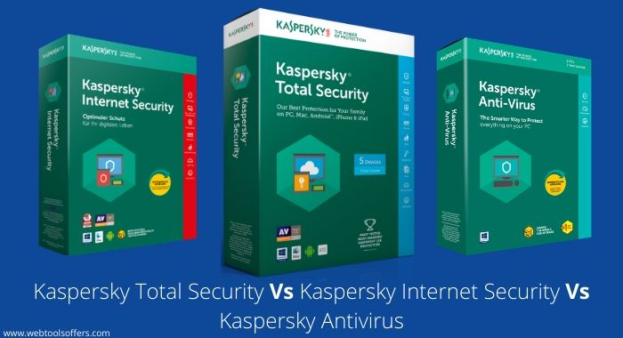 Which Kaspersky Product is BEst