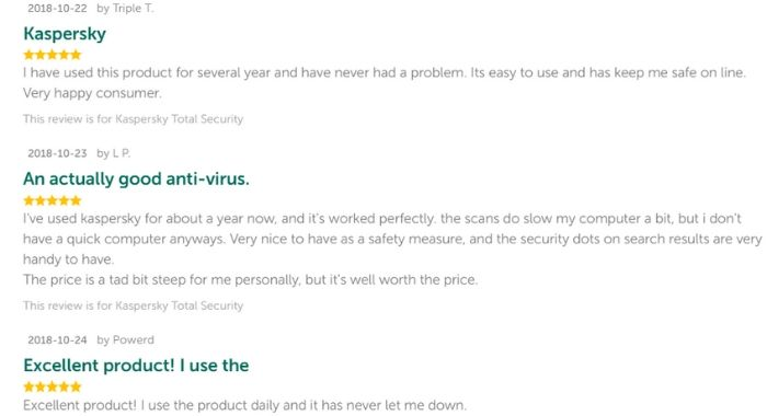 Kaspersky Total Security Product Review