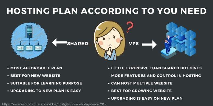 benefits of shared and vps hosting on HostGator Black friday sale