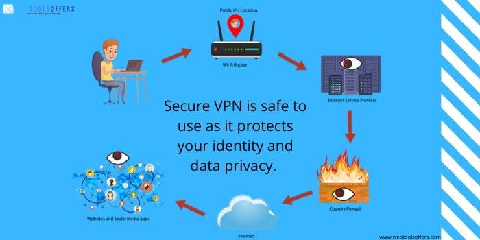 IS vpn safe to use