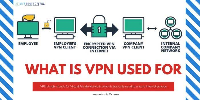what is vpn used for