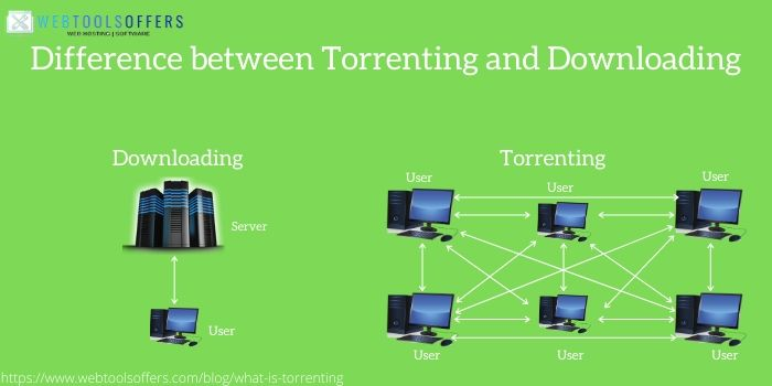 difference between torrenting and downloading