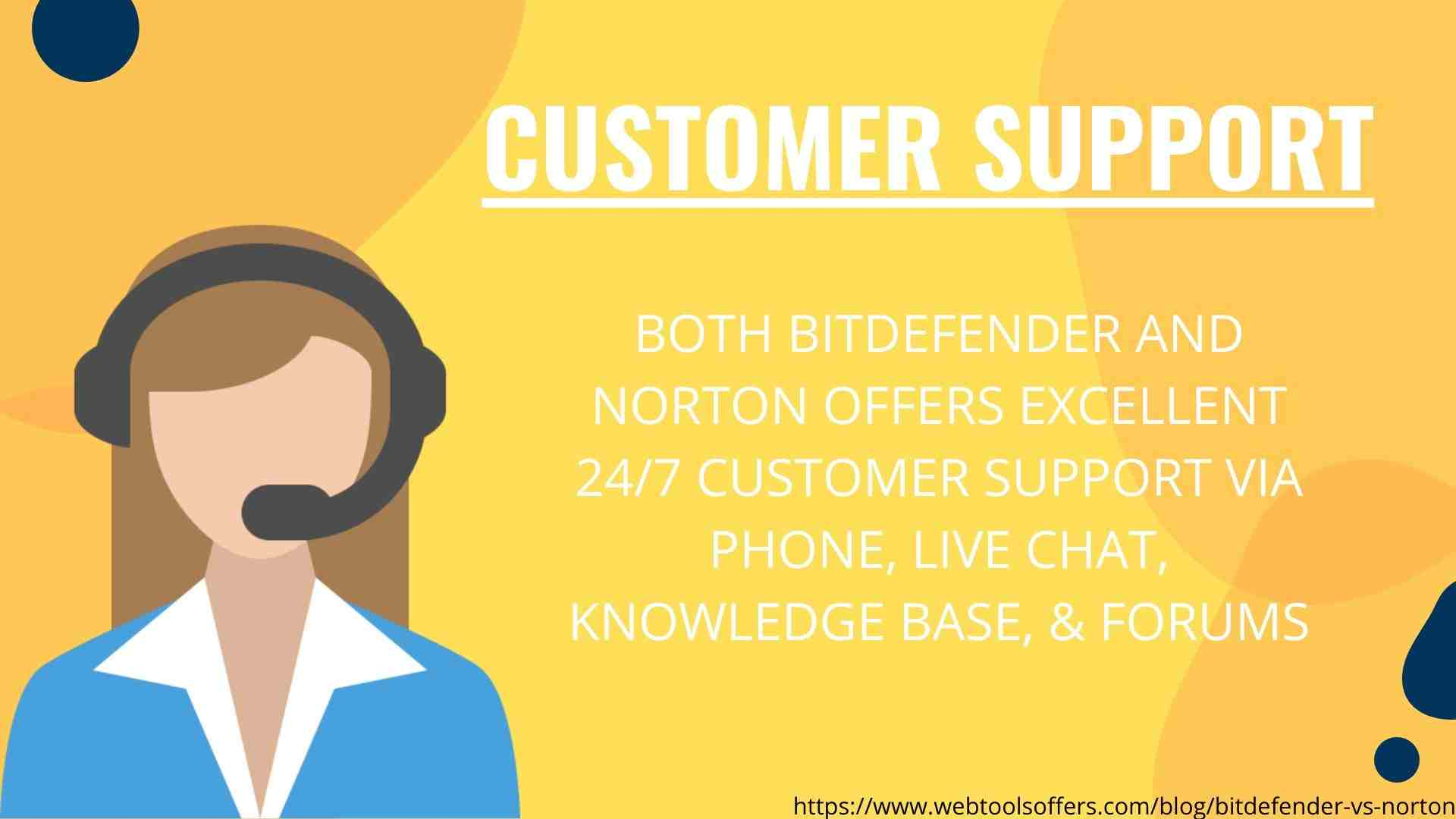Bitdefender Vs Norton- Customer Support
