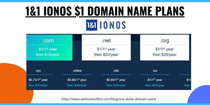 IONOS $1 Domain name