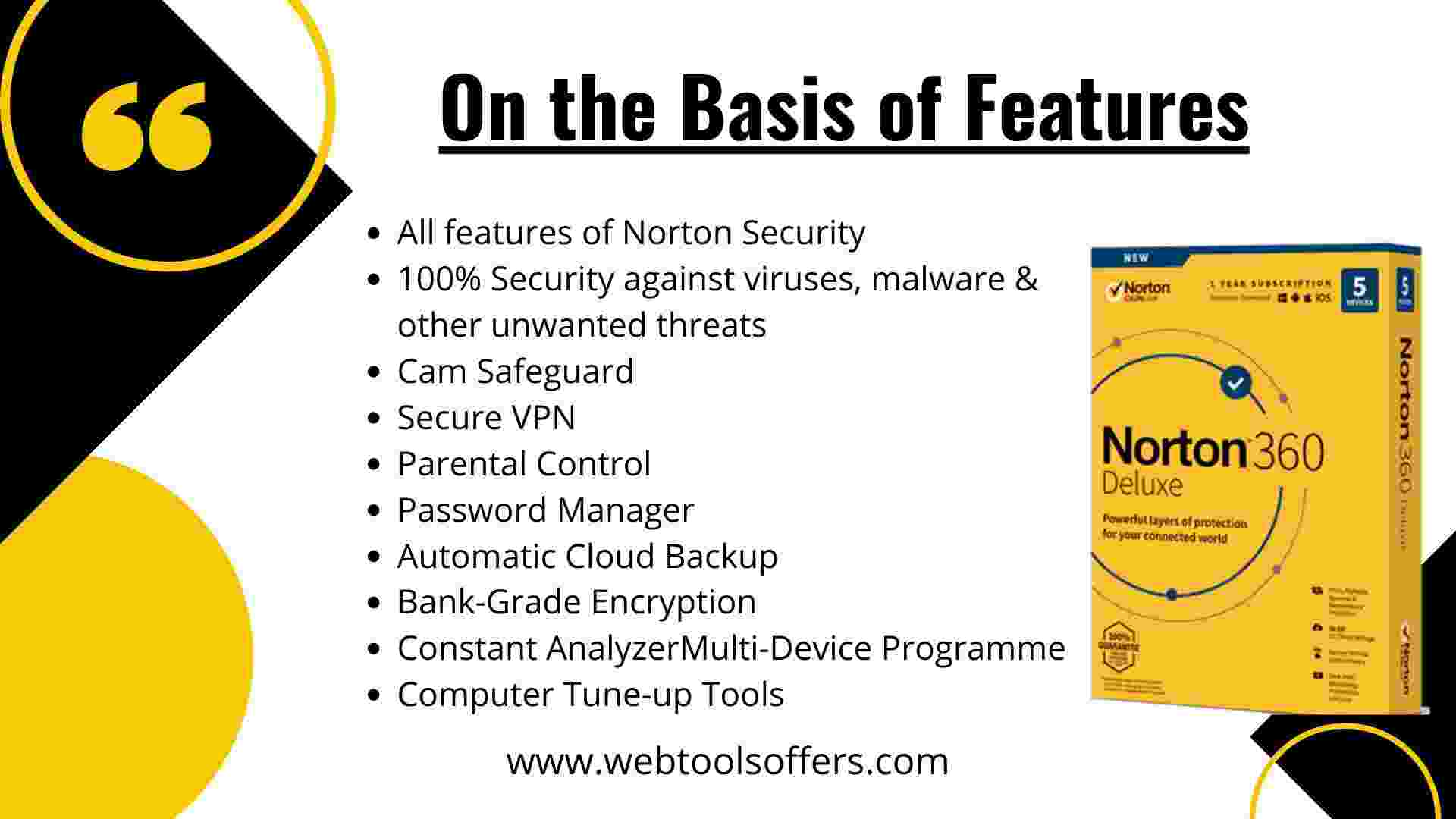 Norton 360- Features