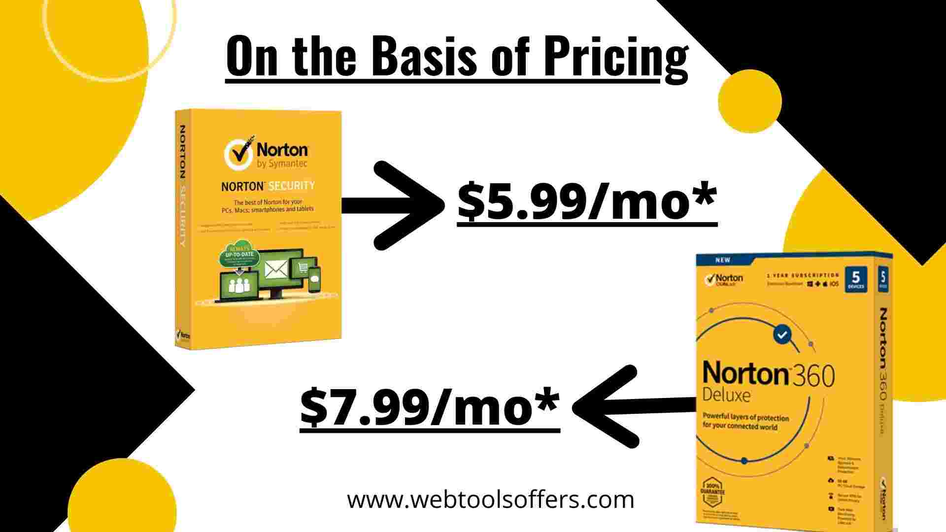 Norton 360 VS norton Security- Pricing Factor