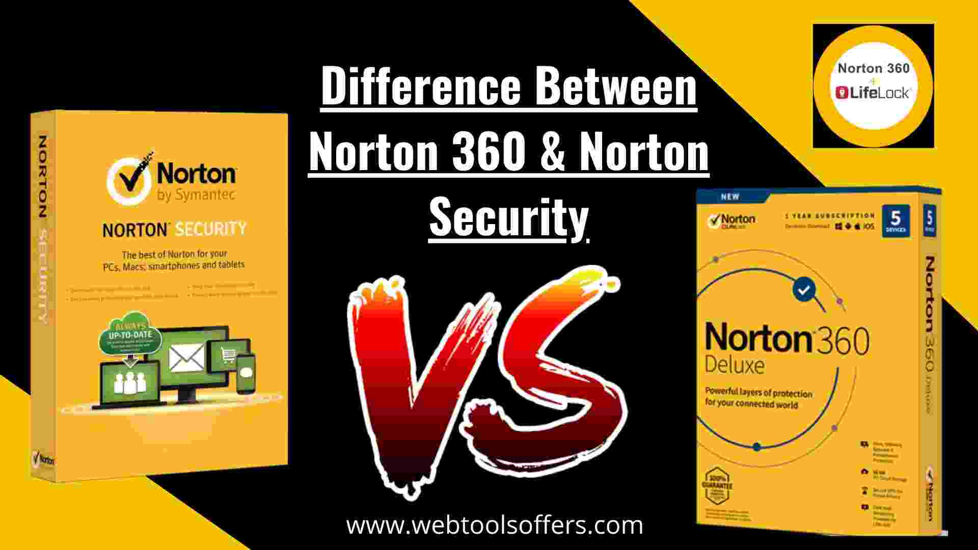 Norton 360 VS norton Security