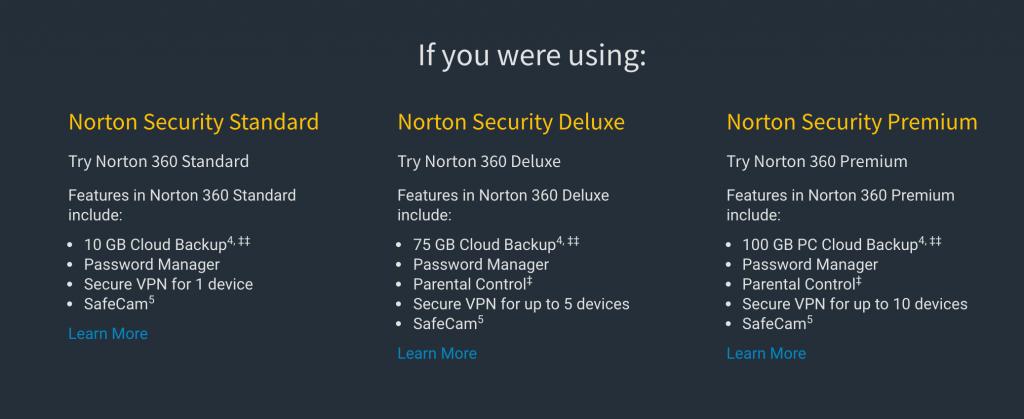 Norton 360 vs Norton security webtoolsoffer.com