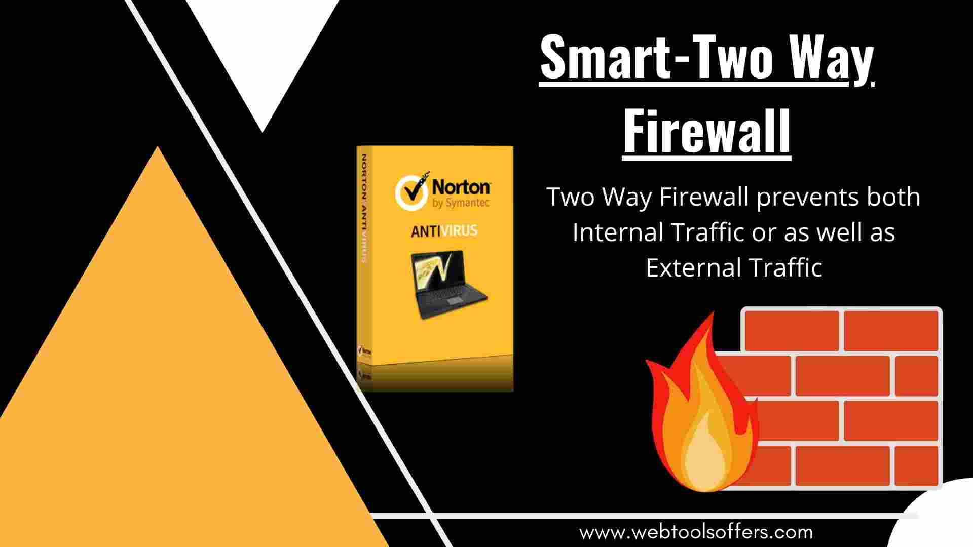 Norton Smart Two Way Firewall