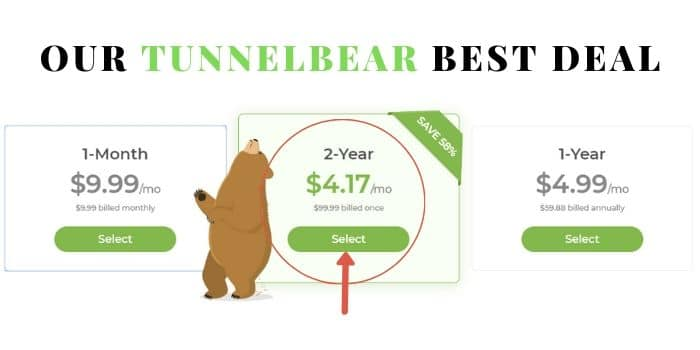Tunnelbear yearly subscription