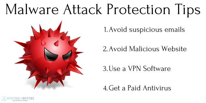 how to protect malware attack