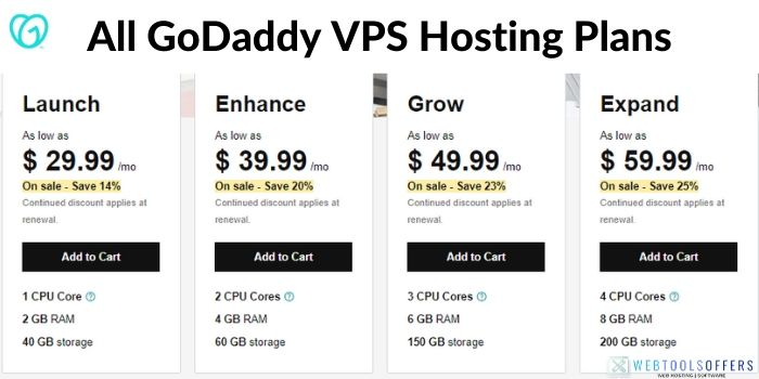 GoDaddy VPS renewal promo code