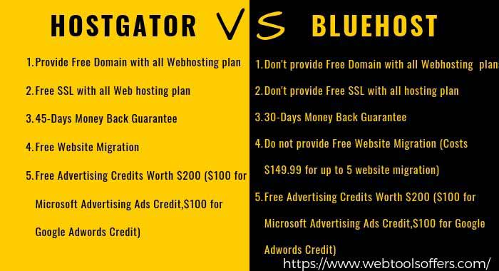 HostGator vs BlueHost hosting detailed review