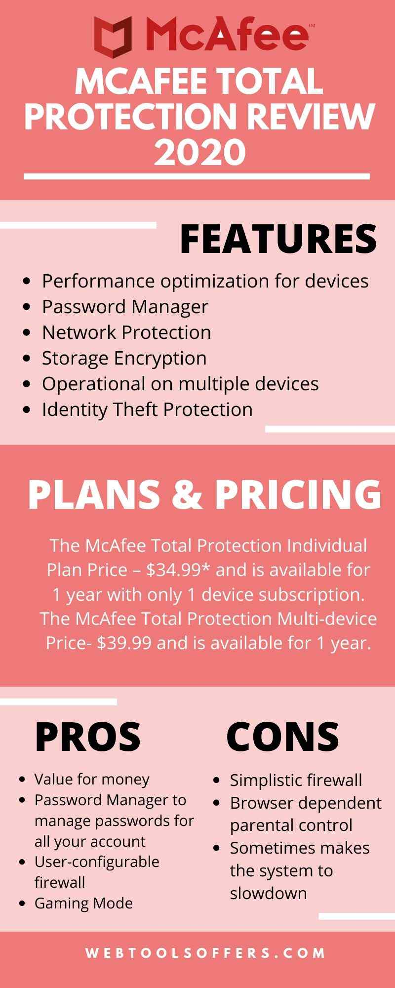 McAfee Total Protection Review 2020