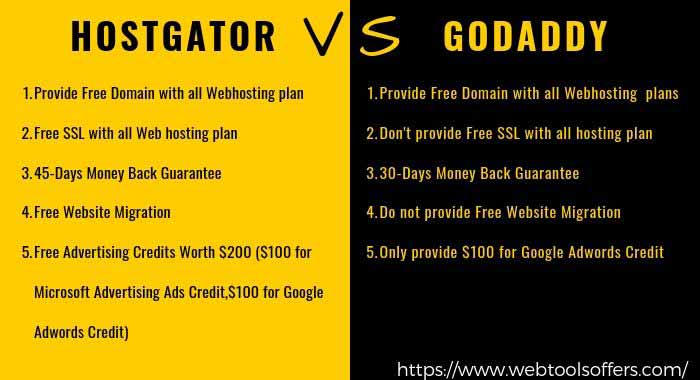 hostgator vs godaddy hosting plans