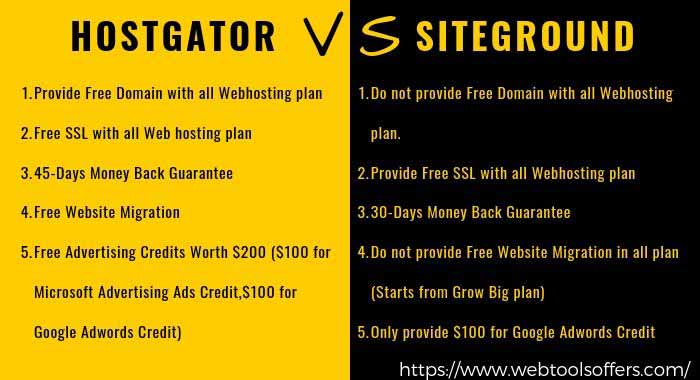 hostgator vs siteground which is better