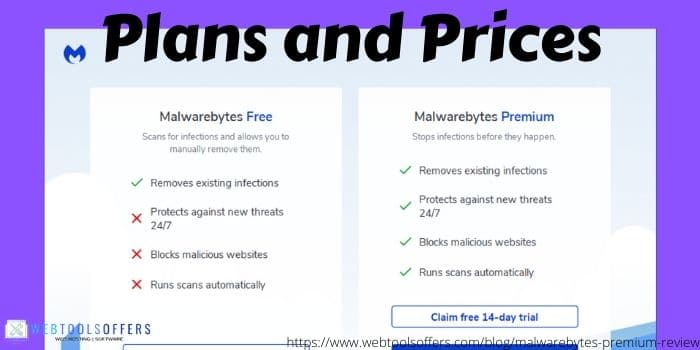 malwarebytes premium review 2020