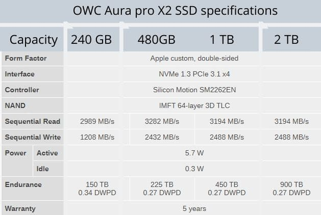 OWC Aura Pro X2 Review- Specifications