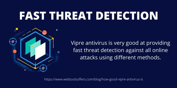 FAST THREAT DETECTION