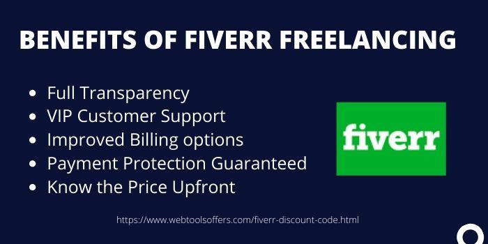 FIVERR DISCOUNT Deal