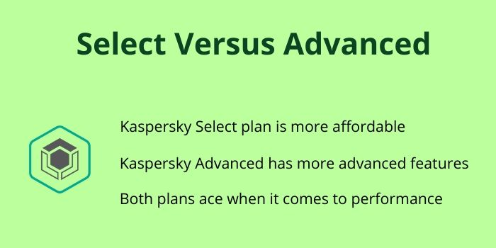 Kaspersky Endpoint Security for Business Select and Advanced