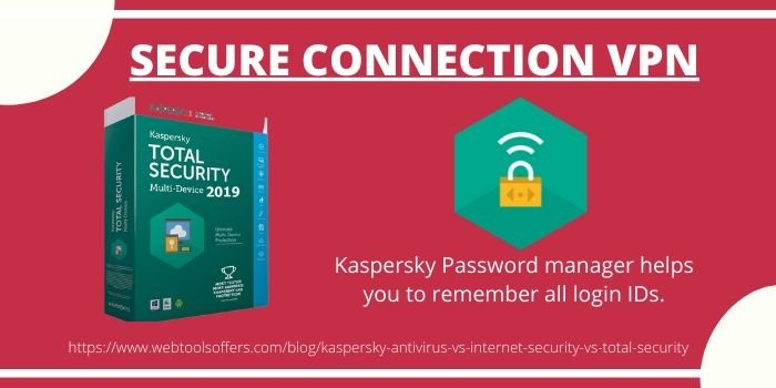 Difference between Kaspersky Antivirus and Internet Security and Total Security- Kaspersky Total Security Benefits