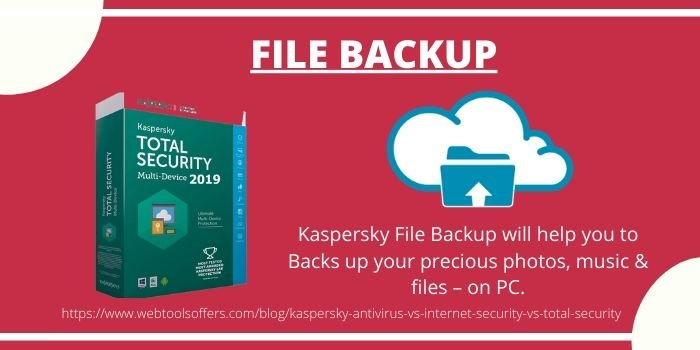 Difference bw Kaspersky Antivirus and Internet Security and Total Security- Total Benefits