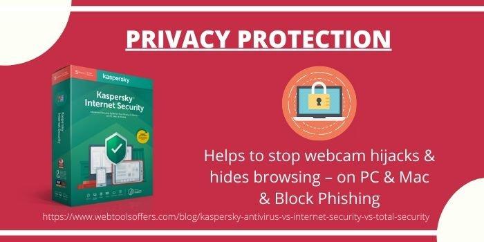 Kaspersky Antivirus VS Internet Security VS Total Security- Internet Benefits