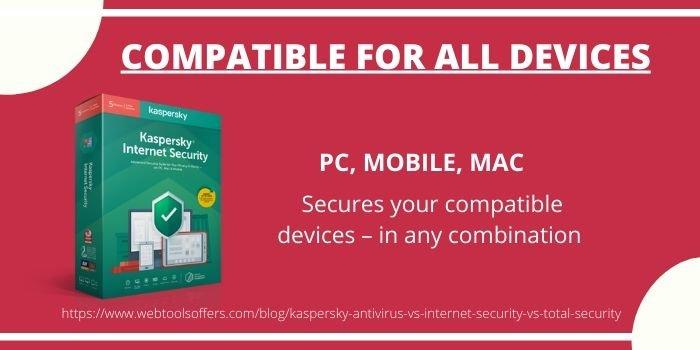 Kaspersky Antivirus VS Internet Security VS Total Security- Internet Security Benefits