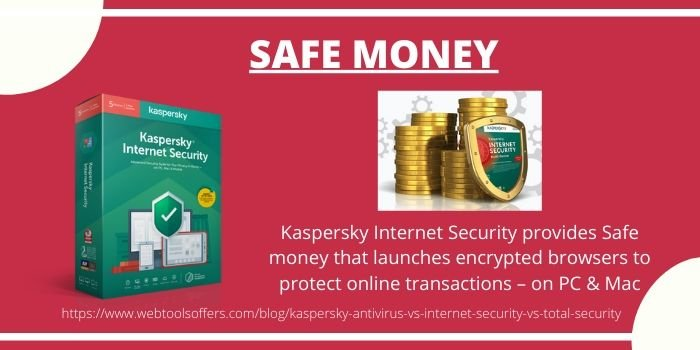 Kaspersky Antivirus VS Internet Security VS Total Security- Kaspersky Internet Security benefits