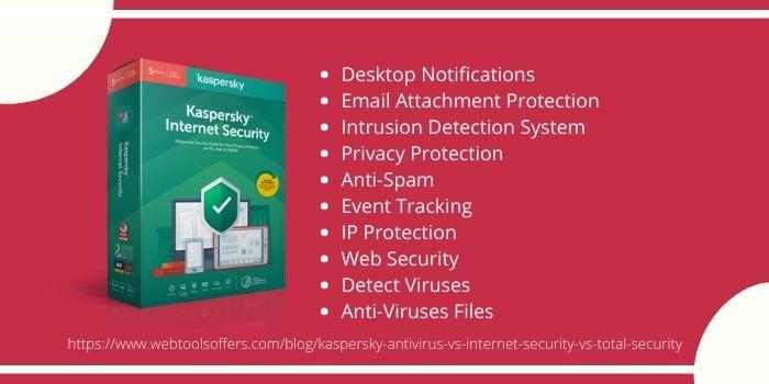 Kaspersky Internet Security Features