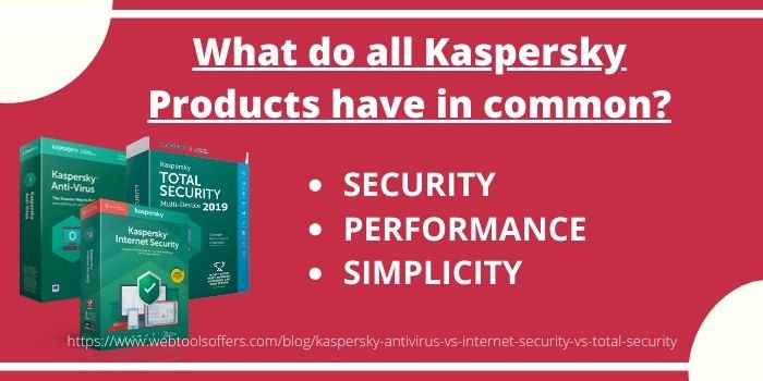 What do all Kaspersky Products have in common