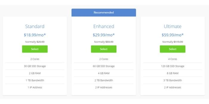 cheap and best VPS hosting providers