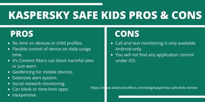 Kaspersky Safe Kids Review- Pros & Cons