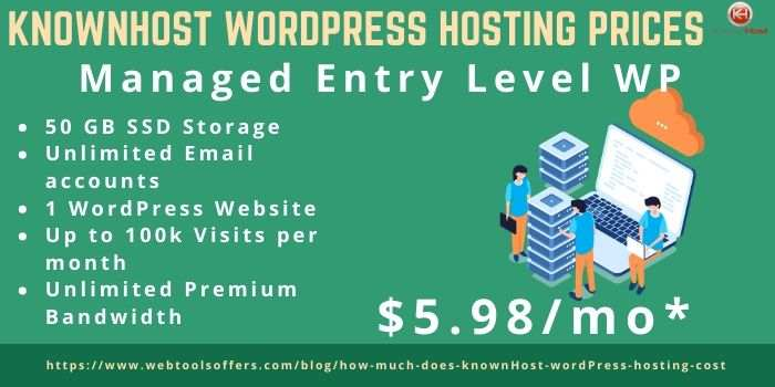 Managed Entry Level Plan KnownHost