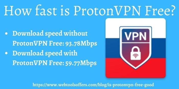 ProtonVPN free Speed