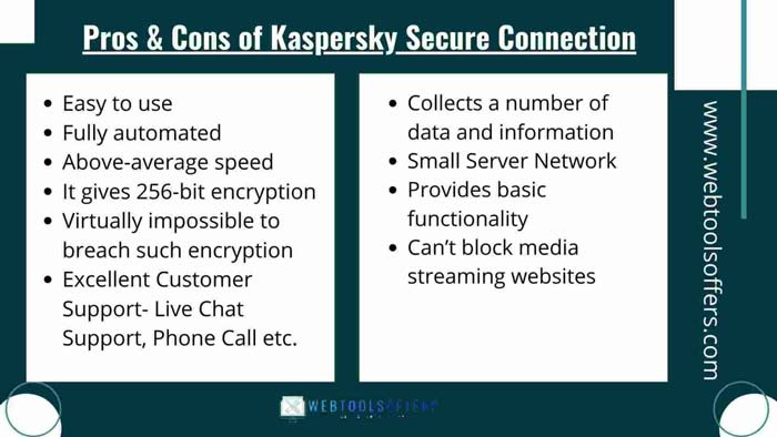 kaspersky vpn review www.webtoolsoffers.com