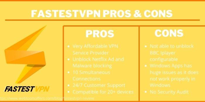 FastestVPN Pros & Cons