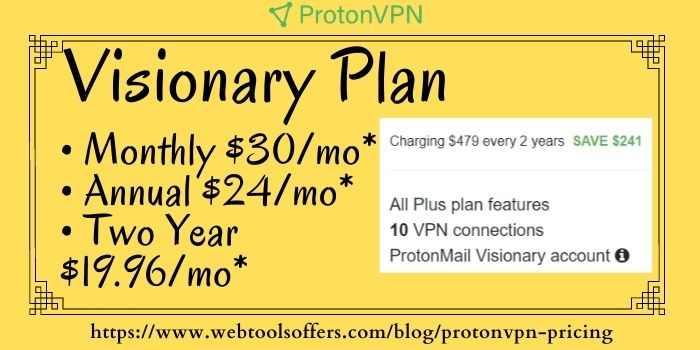 Visionary Plan