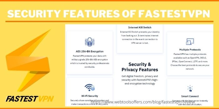 fastest vpn review-features